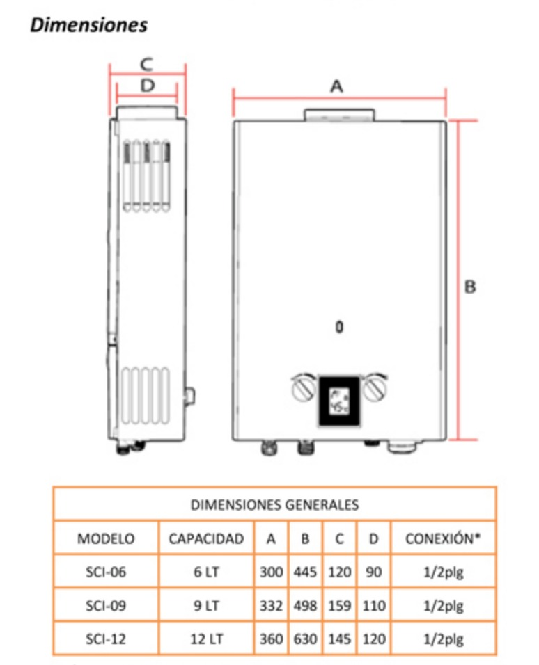 Calentador instant neo de agua enerhit 6 lt gas lp for Calentador de agua a gas