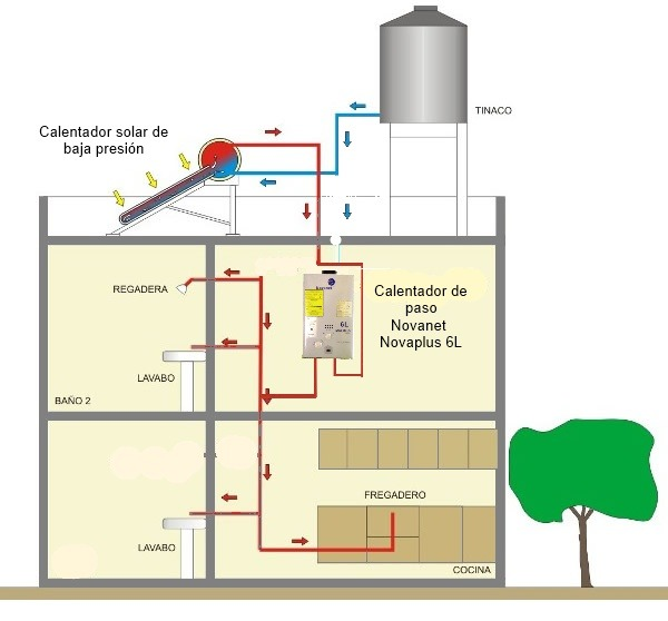 Calentador Solar 165 Litros Para Hidroneumatico Ecosolaris