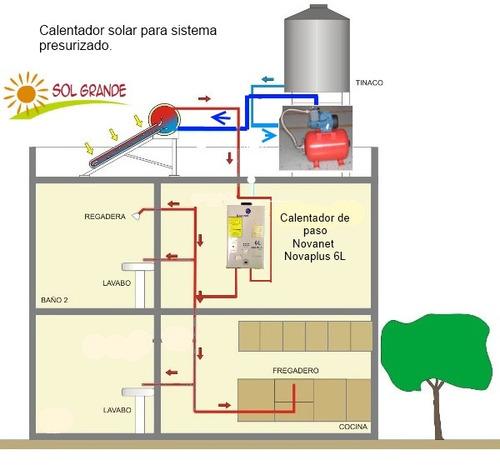 calentador solar 280 litros para hidroneum tico envio
