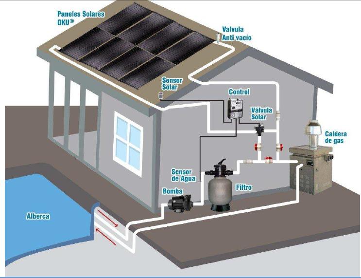 Calentador solar para alberca oku 1 en mercado libre - Calentadores solares para piscinas ...