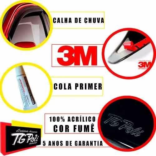 calha chuva defletor novo sandero 15/17 4p tg poli 29009