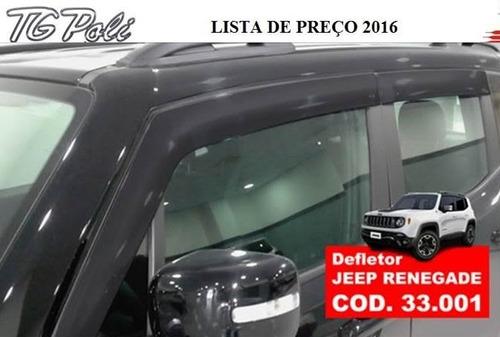 calha defletor de chuva jeep renegade 4 portas tg poli