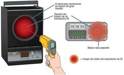 calibración termómetro infrarrojo, certificado hv ing biomed