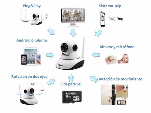 camara alarma wifi ip hd robotizada