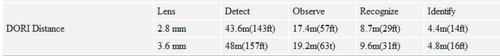 camara bullet hdcvi 720p exterior colo vision nocturna 3.6mm