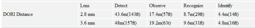 camara hdcvi bullet 720p ir vision nocturna cctv dahua 2.8mm