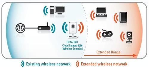 camara ip de seguridad wi-fi d-link dcs-931l