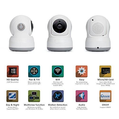 cámara seguridad cámara