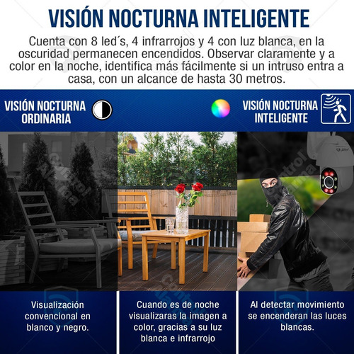 camara wifi ip mini domo full hd zoom digital video exterior robotica seguridad vigilancia espia alerta inalambrica