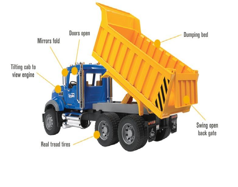 10 Key Points Regarding Truck Air Brakes additionally Watch also 109325 Extreme Large Mining Truck in addition Trucka International Prostar Tractor W Dry Goods Trailer 21243 besides XL Hydraulic Detachable Gooseneck. on mack dump truck trailer