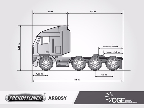 camiones americanos freigthliner (no mercedes volvo scania)