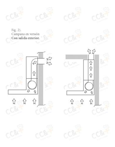 campana de cocina tst colhue 90cm inox envio gratis
