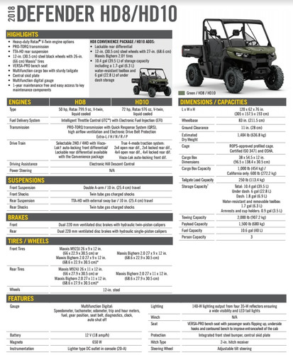 can am defender hd 8dps  0km  gs motorcycle