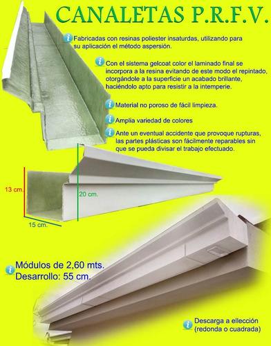 canaletas de fibra de vidrio