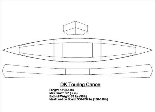 b77a44696f Canoa Canadense  4 Projetos Para Construção. - R  49