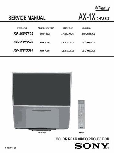 cañones completos tv proyeccion sony
