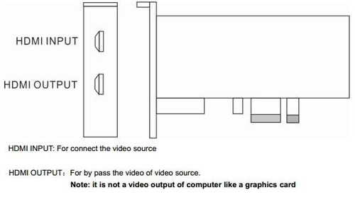 capturadora video para pc hdmi ezcap 294 1080p pci-express
