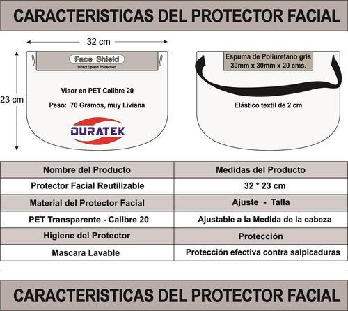 careta o mascara protectora facial anti-salpicaduras