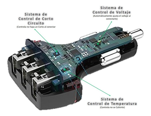 cargador anker carro 3 puertos 36w iq s4 s5 s6 s7 edge