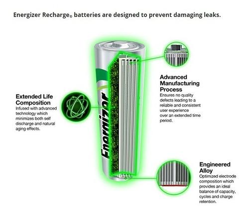 cargador energizer pro mas baterias aaa recargables combo
