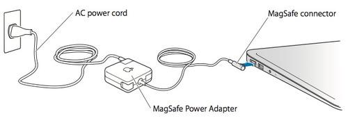 cargador macbook magsafe 1 85w -15  y 17  + extensión y caja