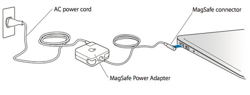 cargador macbook pro 13 l magsafe 1 60w + extension 1m