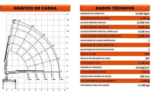 cargo 1517 2011 munck rodomaq ghr 12000 2h 2m=argos,masal
