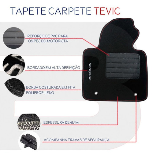 carpete renault tapete