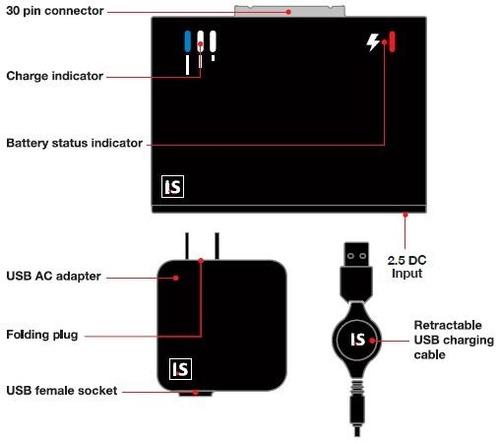 badcd3b7ab0 Carregador Power Bank Bateria Externa Iphone 3 3g 4 4s Ipod - R$ 9 ...