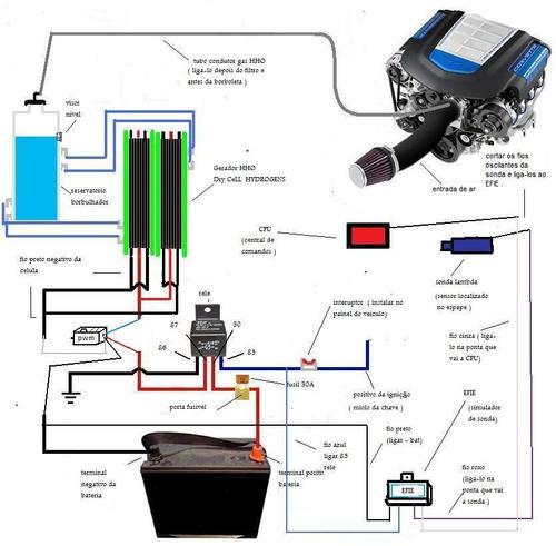 carro movido a água projeto gerador de hidrogênio