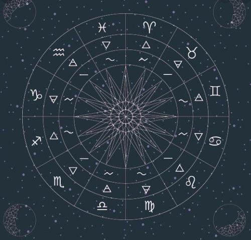 carta astral: diseño, analisis e interpretación