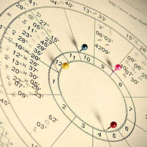 carta natal - estudio astrologico
