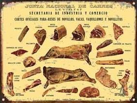 31a172c83c Cartel Chapa Publicidades Antiguas Cortes Vacunos Carne L359