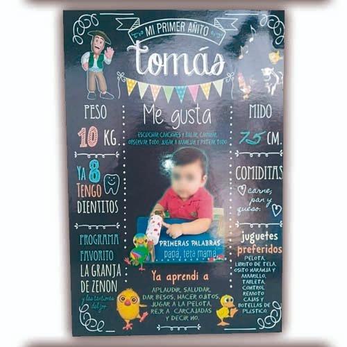 cartel pizarras cumpleaños con datos / personalizadas