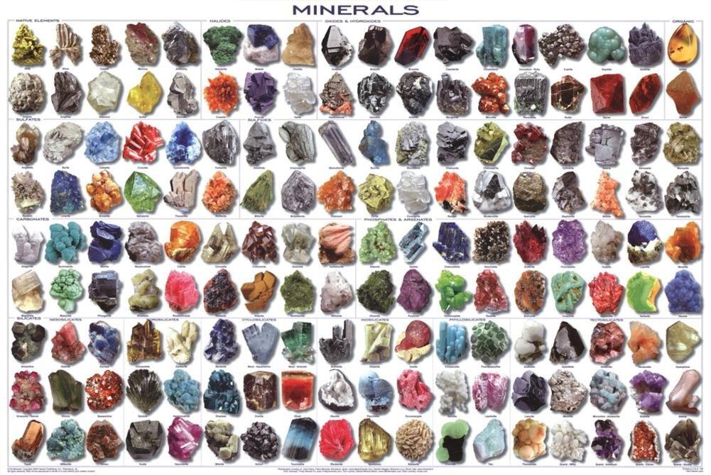 Carteles De Minerales Laminados 24x36 - $ 1,079.00 en Mercado Libre