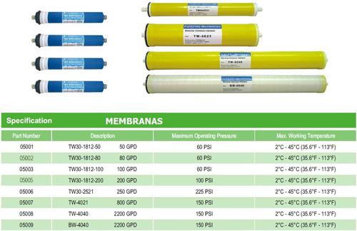 cartucho carbon block 20x4,5 repuesto osmosis filtros d agua