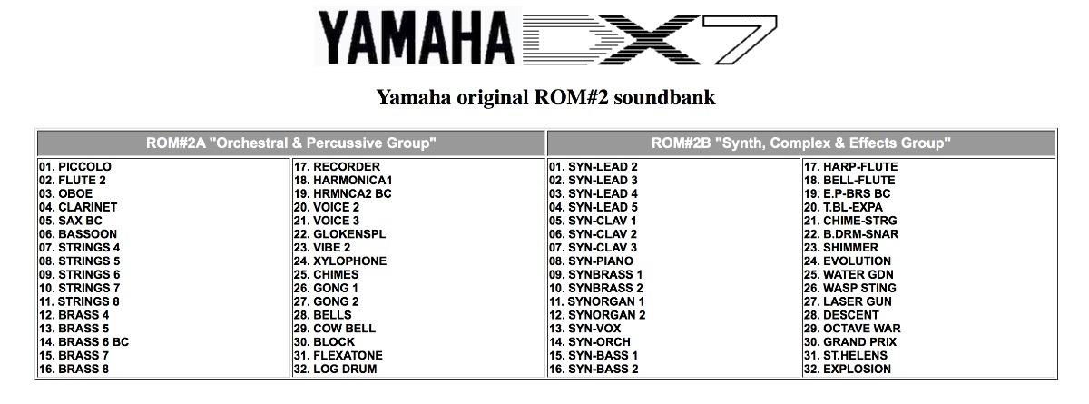 Cartuchos Para Yamaha Dx7
