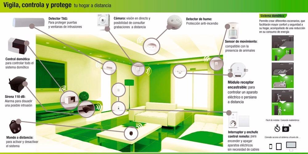 Casa inteligente domotica para control de casa u s 1 00 - Domotica para casa ...