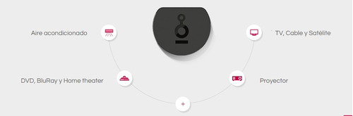 casa inteligente smartcontrol blastbot