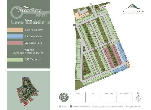 casa nueva modelo teca valle 7 en altozano villahermosa