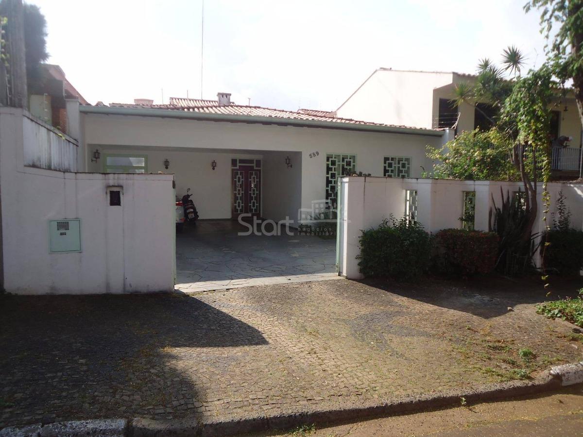 casa para aluguel em jardim nossa senhora auxiliadora - ca088462