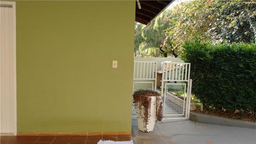 casa à venda em jardim das palmeiras - ca246020