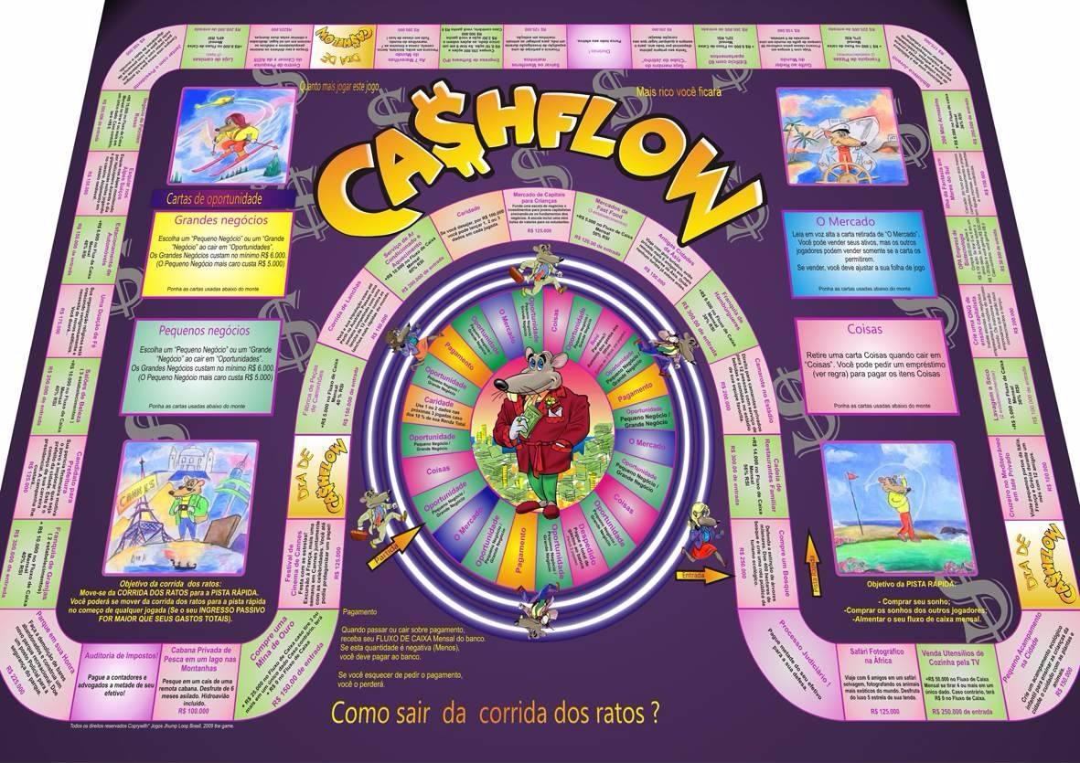 Cashflow jogo tabuleiro traduzido pai rico pai pobre r for Juego de mesa cash flow