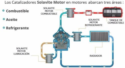 catalizador para diesel y gasolina, ahorra 12.5% solavite