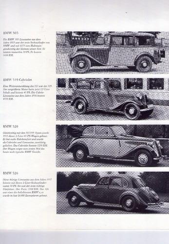 catálogo - bmw museum - modelos de carros e motos bmw
