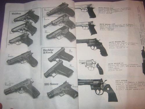 catalogo de armas smith&wesson taurus colt walther heckler