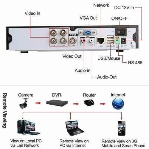 cctv kit 8 camaras vision nocturna seguridad en tiempo real