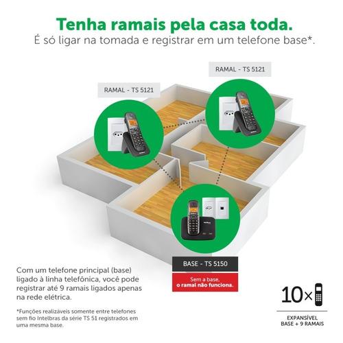 central inalámbrica intelbras-2 líneas   4 a 9 extensiones +