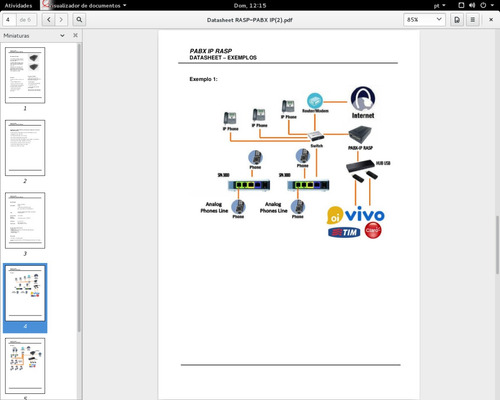 central telefônica pabx ip rasp + 1 gateway gsm