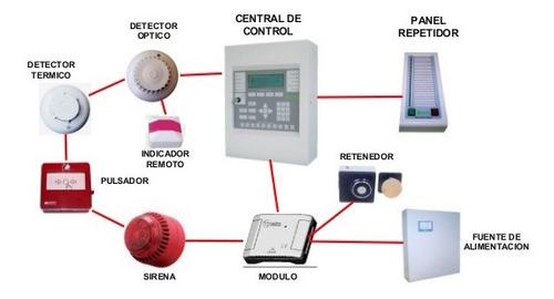 centrales de incendio y luces de emergencia instalacion rep